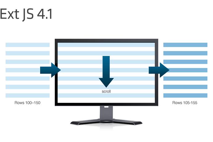 Ext JS 4.1