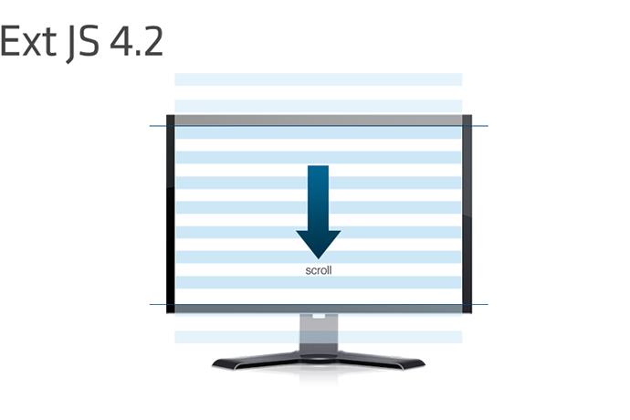Ext JS4.2