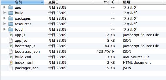 Sencha Touchダウンロード
